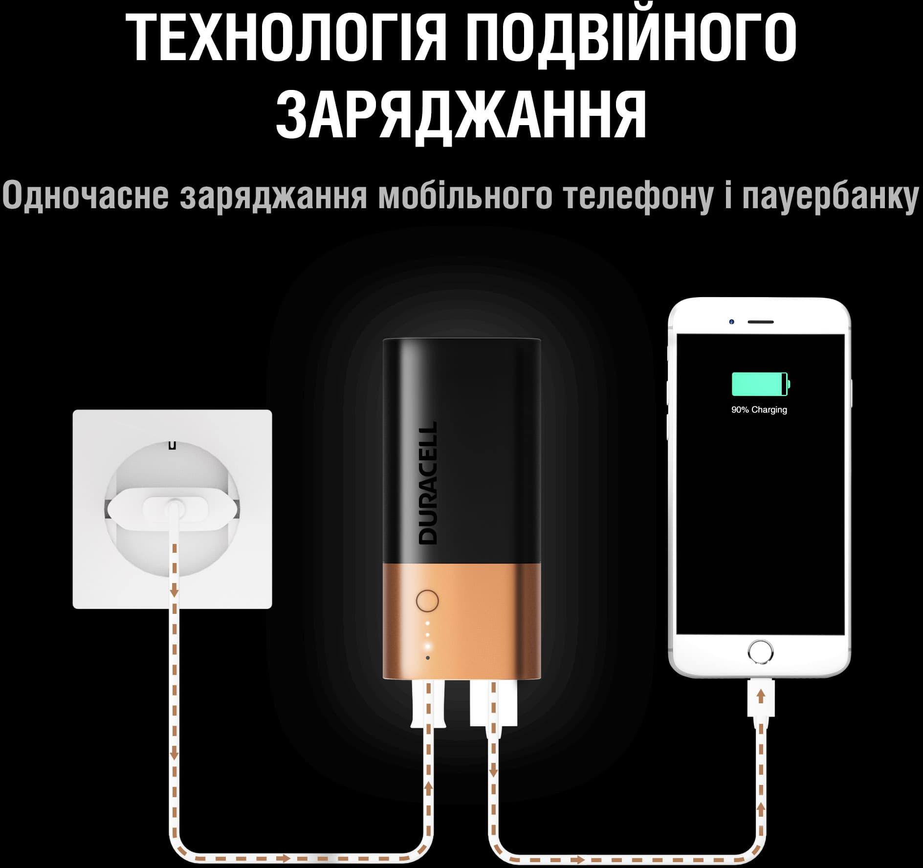 Аккумулятор-зарядка Power bank, емкость 6700мАч, выход 2,4А - 1 USB, вход - microUSB Duracell - фото 5