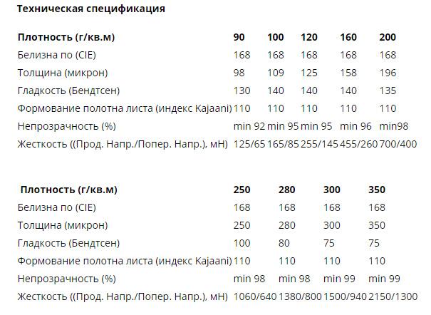Бумага Pro Design SRA3 120гр./м2., 250листов  International Paper - фото 2